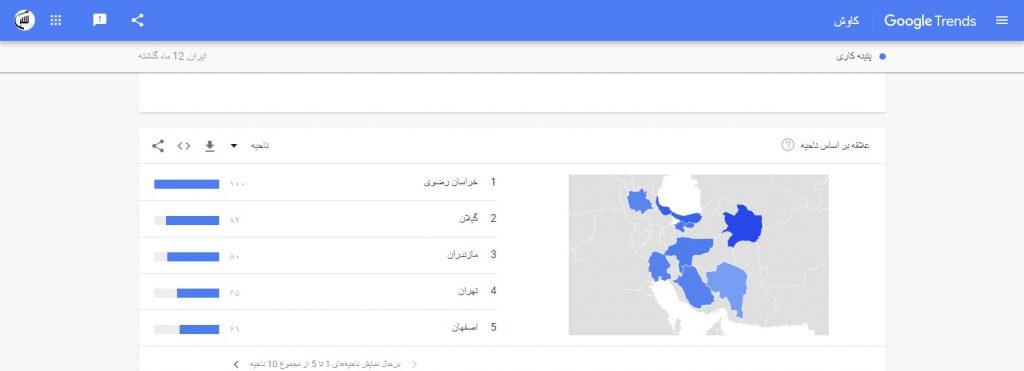 پتینه کاری در تهران